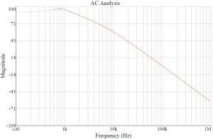 Función de transferencia H(s). Contribución al ruido de la frecuencia de referencia