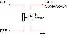 Comparador de fase como una fuente de corriente controlada por tensión (VCCS)
