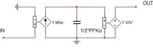 Circuito equivalente del integrador Ko