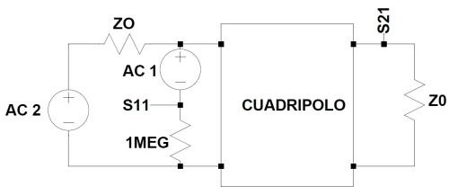 Circuito equivalente para analizar S11 y S21 con un análisis en AC
