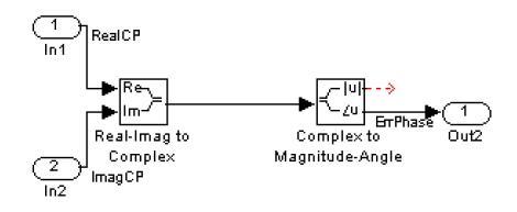 Transformación Real-Imag a Mag-Ang