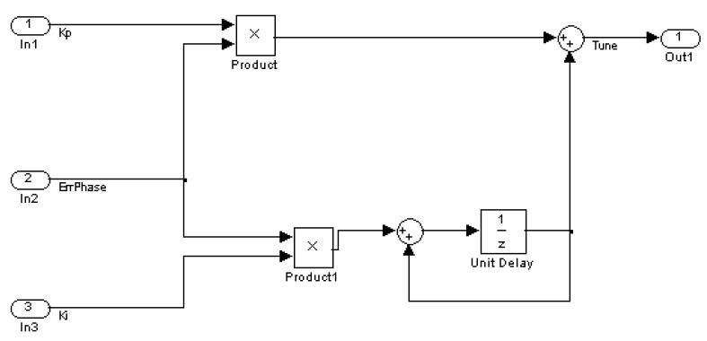Diagrama de bloques SIMULINK de un filtro de lazo digital