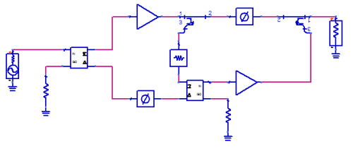 Definitive Feedforward Amplifier