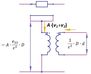 Acoplamiento de la parte acústica y la eléctrica mediante un transformador N:1