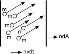 Flujo de corriente debida a partículas de masa m