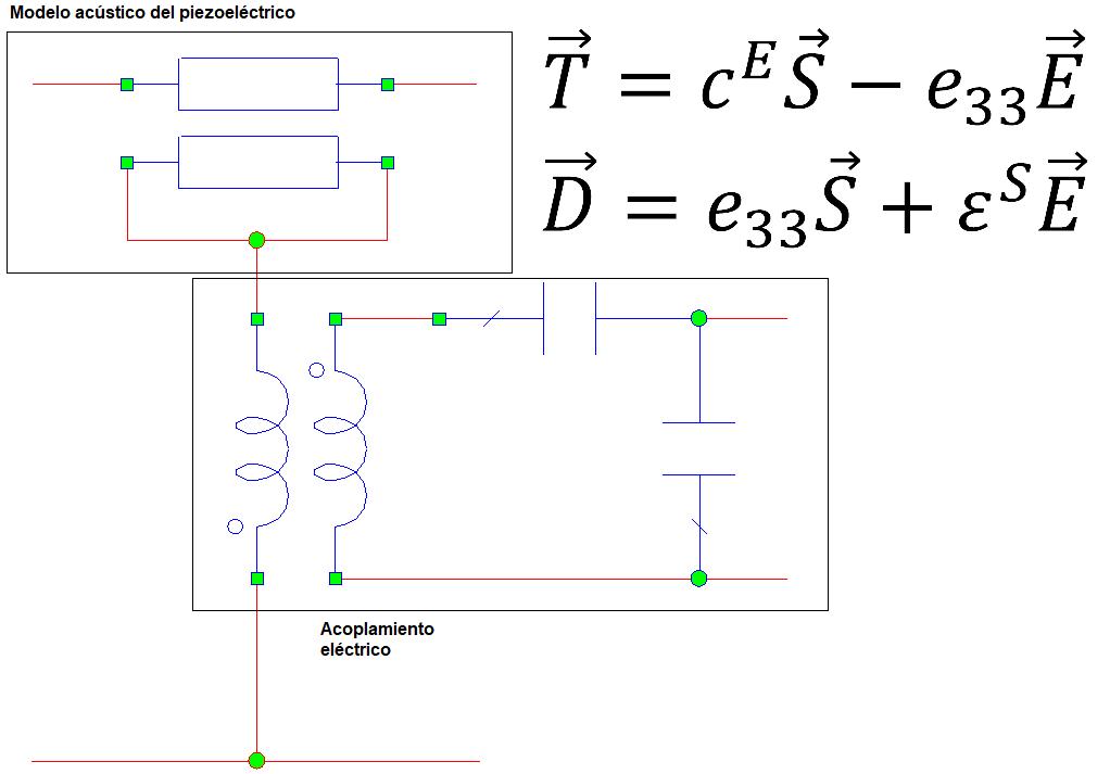 Fig.1 - Mason Model