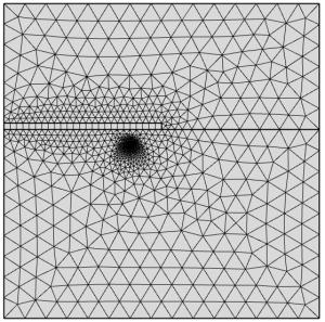 Mallado de una estructura bidimensional